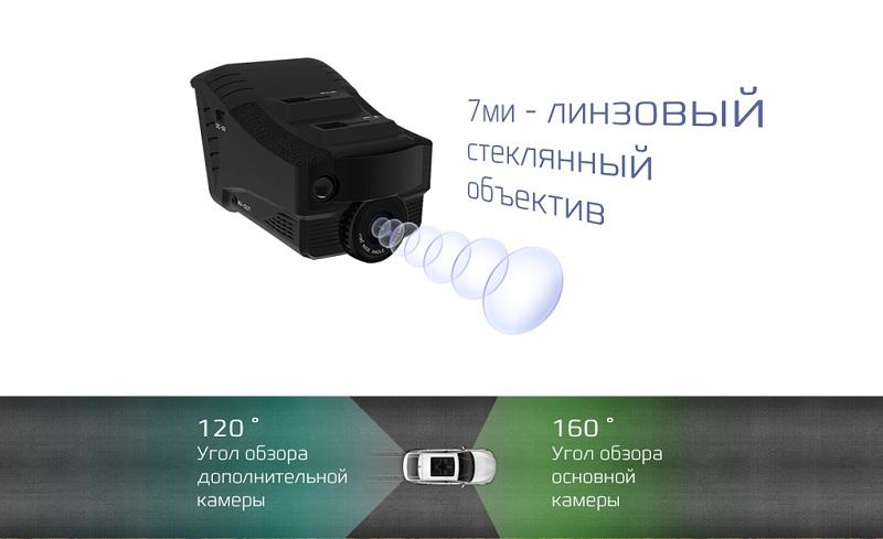 Угол обзора камеры